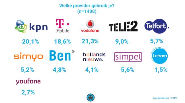 provider-keuze.png